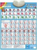 Электронный плакат для изучения английского языка «Знаток»